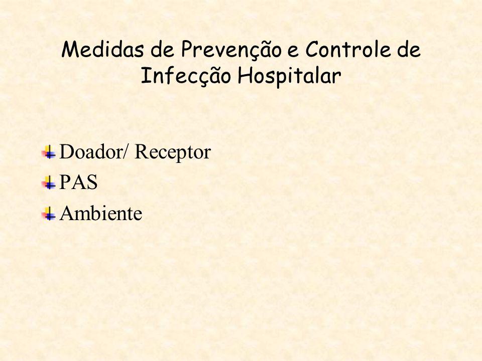 Medidas de Prevenção e Controle de Infecção Hospitalar Doador/ Receptor PAS Ambiente