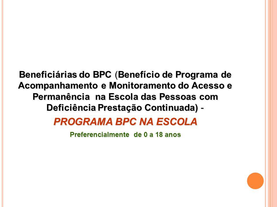 Beneficiárias do BPC (Benefício de Programa de Acompanhamento e Monitoramento do Acesso e Permanência na Escola das Pessoas com Deficiência Prestação