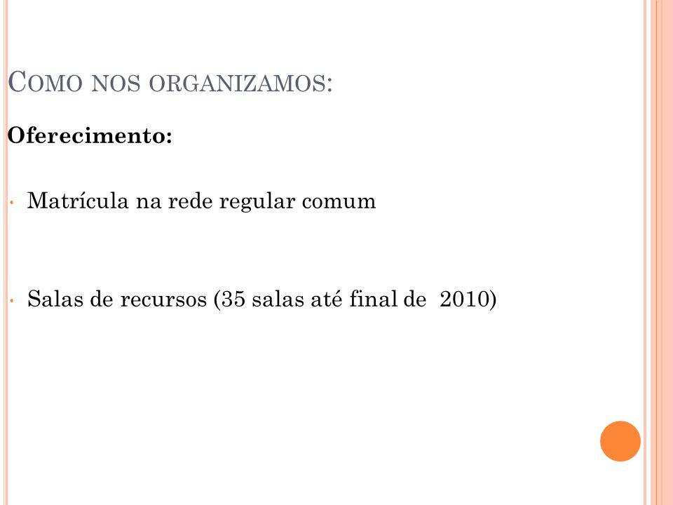 C OMO NOS ORGANIZAMOS : Oferecimento: Matrícula na rede regular comum Salas de recursos (35 salas até final de 2010)