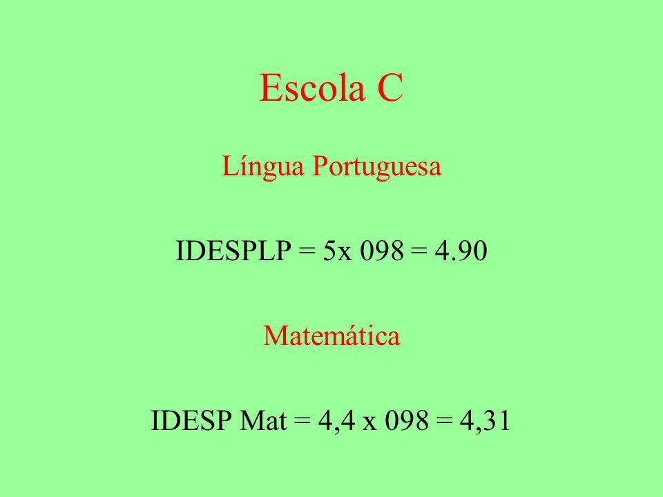 Escola C Língua Portuguesa IDESPLP = 5x 098 = 4.90 Matemática IDESP Mat = 4,4 x 098 = 4,31