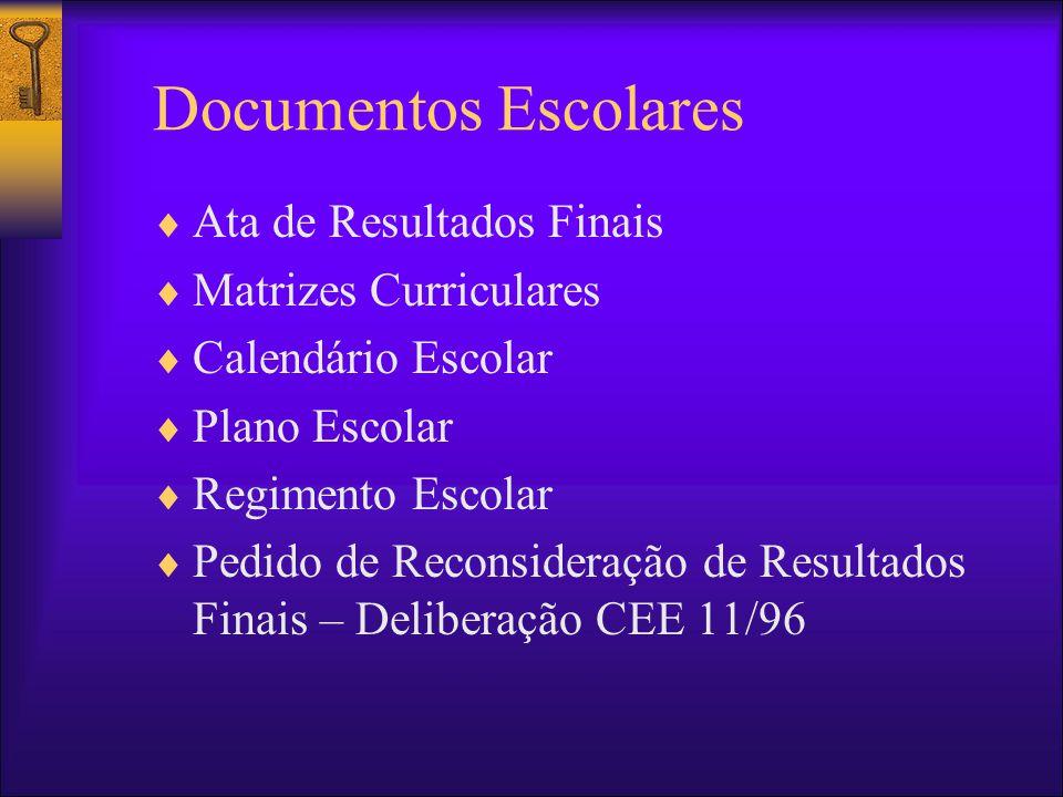 Documentos Escolares Ata de Resultados Finais Matrizes Curriculares Calendário Escolar Plano Escolar Regimento Escolar Pedido de Reconsideração de Res