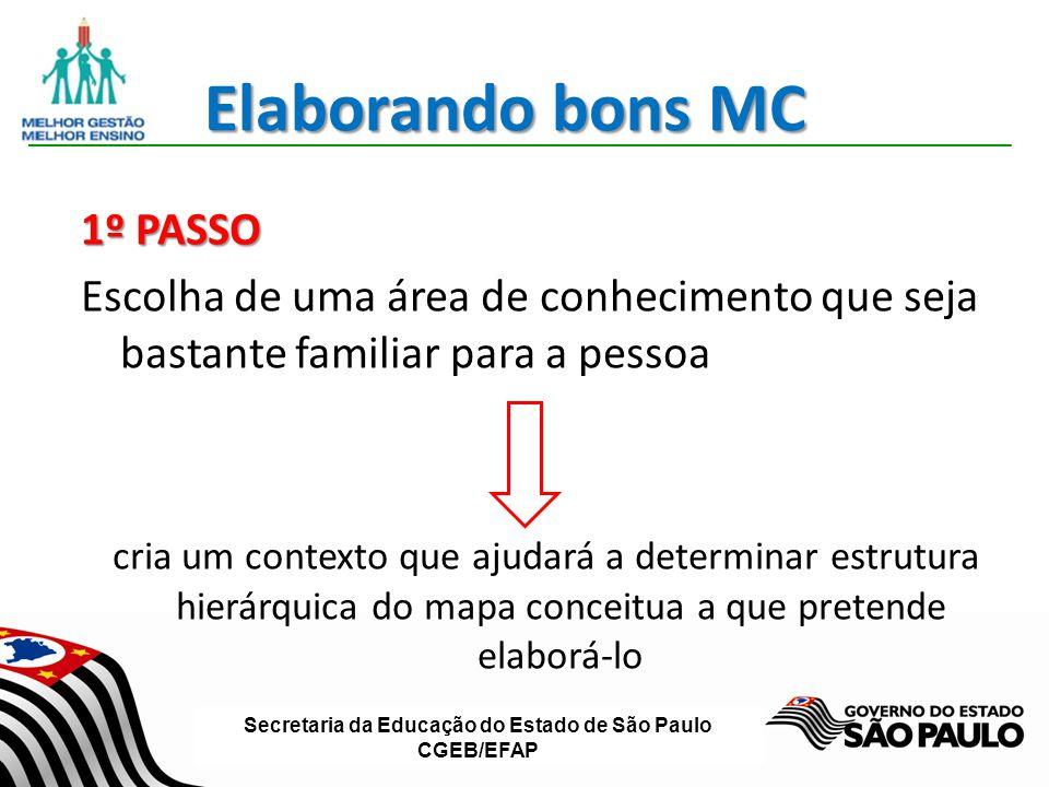 Secretaria da Educação do Estado de São Paulo CGEB/EFAP Elaborando bons MC 1º PASSO Escolha de uma área de conhecimento que seja bastante familiar par