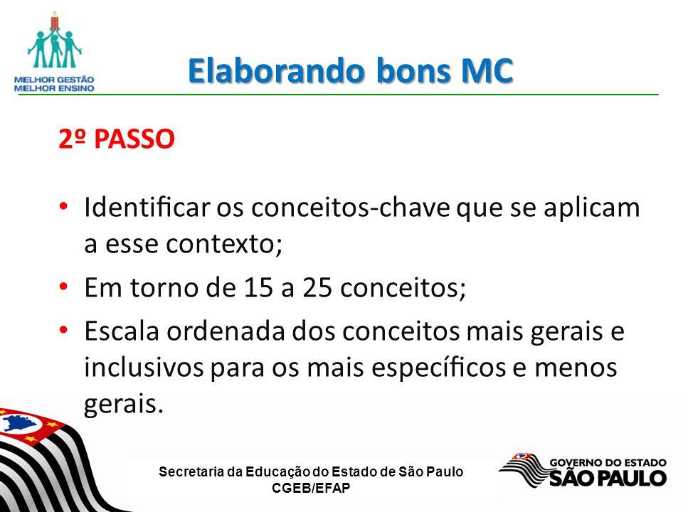 Secretaria da Educação do Estado de São Paulo CGEB/EFAP Elaborando bons MC 2º PASSO Identicar os conceitos-chave que se aplicam a esse contexto; Em to