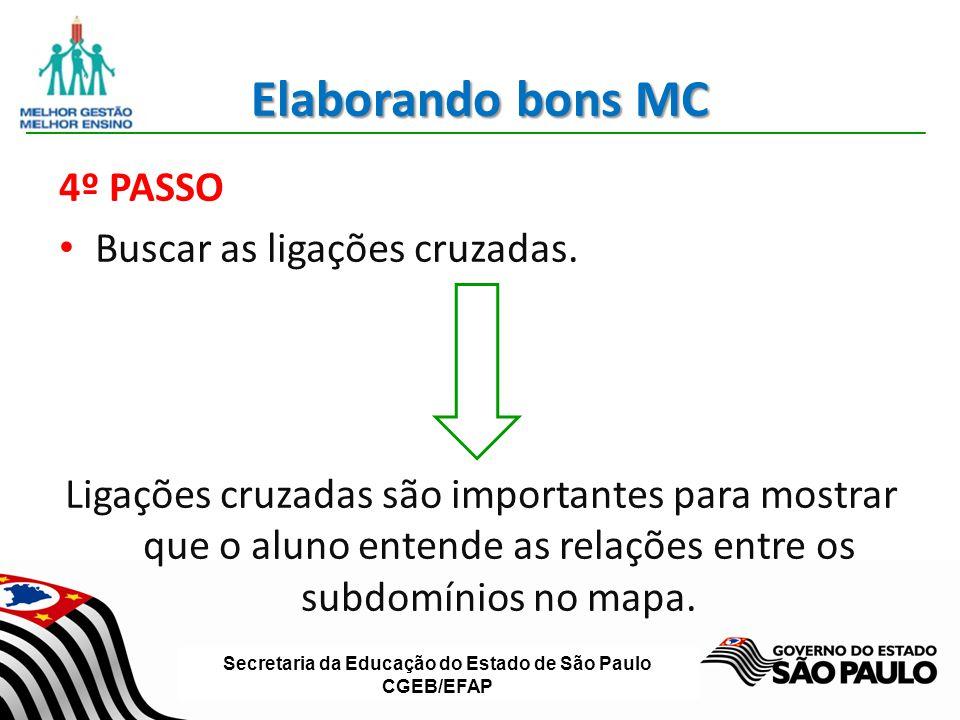 Secretaria da Educação do Estado de São Paulo CGEB/EFAP Elaborando bons MC 4º PASSO Buscar as ligações cruzadas. Ligações cruzadas são importantes par
