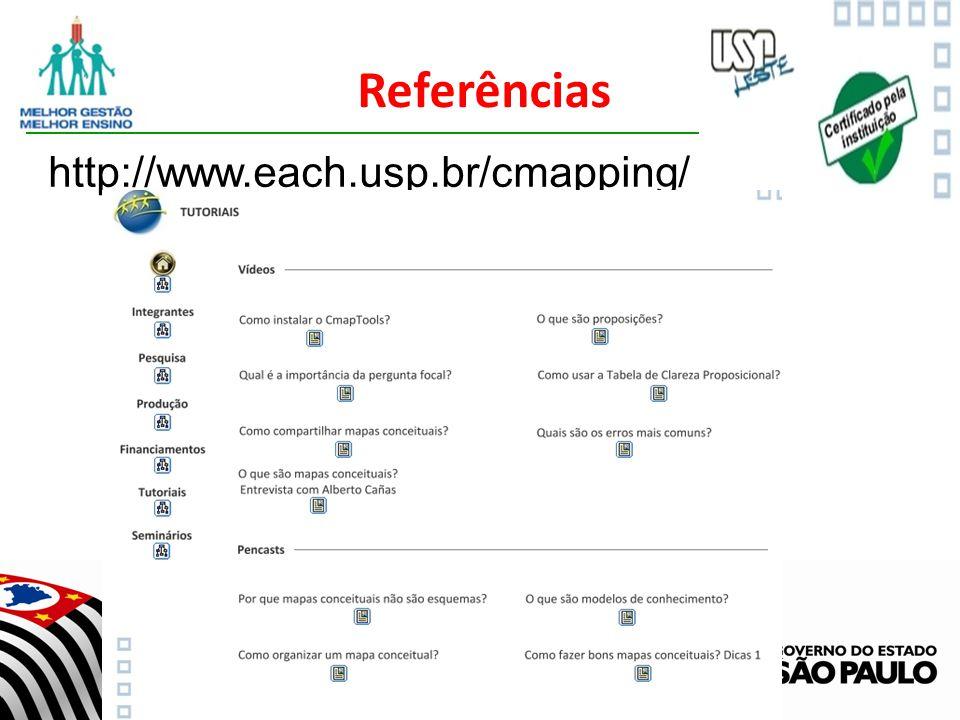 Secretaria da Educação do Estado de São Paulo CGEB/EFAP Referências http://www.each.usp.br/cmapping/