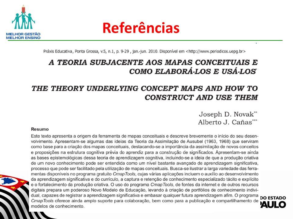 Secretaria da Educação do Estado de São Paulo CGEB/EFAP Referências