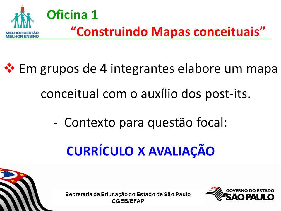 Secretaria da Educação do Estado de São Paulo CGEB/EFAP Em grupos de 4 integrantes elabore um mapa conceitual com o auxílio dos post-its. -Contexto pa