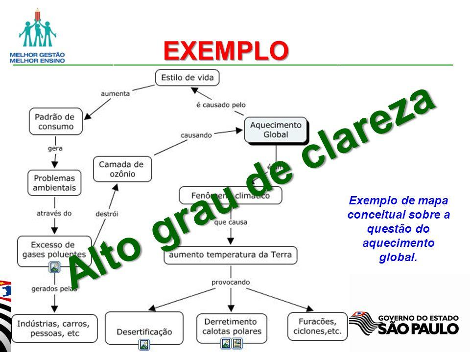 Secretaria da Educação do Estado de São Paulo CGEB/EFAP EXEMPLO Exemplo de mapa conceitual sobre a questão do aquecimento global. Alto grau de clareza