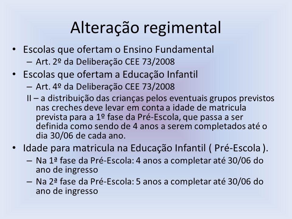 Alteração regimental Escolas que ofertam o Ensino Fundamental – Art. 2º da Deliberação CEE 73/2008 Escolas que ofertam a Educação Infantil – Art. 4º d