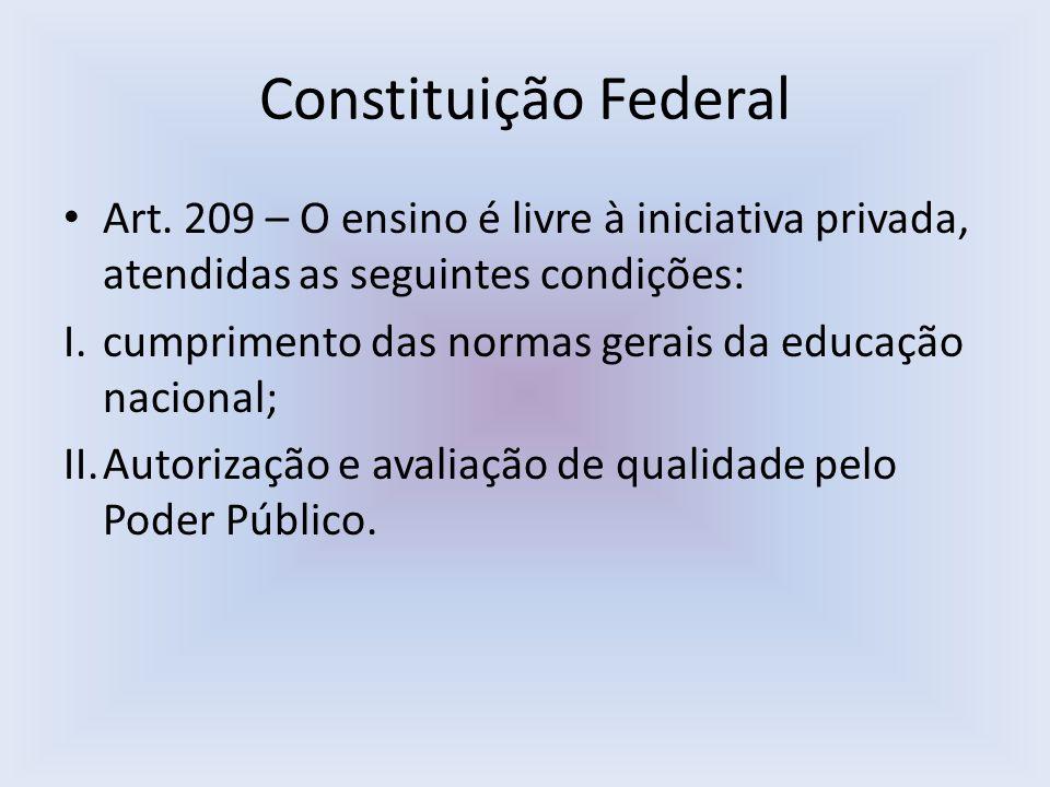 Constituição Federal Art. 209 – O ensino é livre à iniciativa privada, atendidas as seguintes condições: I.cumprimento das normas gerais da educação n