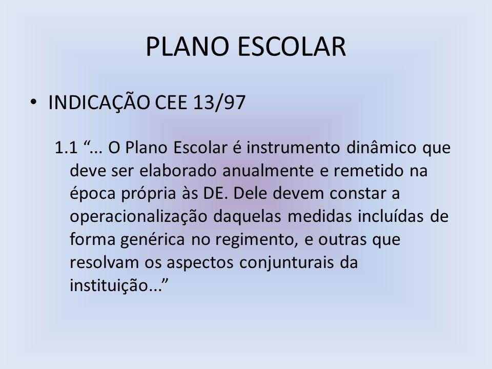 PLANO ESCOLAR INDICAÇÃO CEE 13/97 1.1... O Plano Escolar é instrumento dinâmico que deve ser elaborado anualmente e remetido na época própria às DE. D