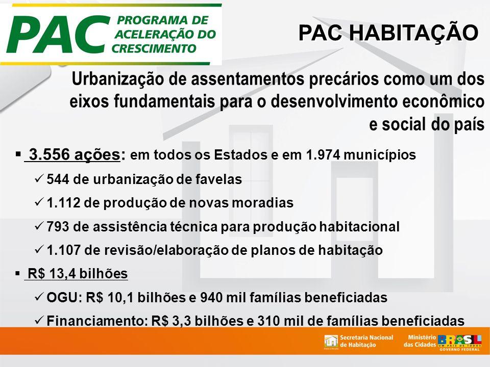 3.556 ações: em todos os Estados e em 1.974 municípios 544 de urbanização de favelas 1.112 de produção de novas moradias 793 de assistência técnica pa
