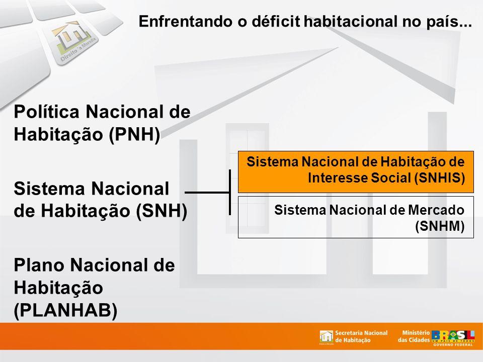 Enfrentando o déficit habitacional no país... Política Nacional de Habitação (PNH) Sistema Nacional de Habitação (SNH) Plano Nacional de Habitação (PL