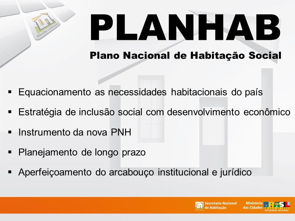 PLANHAB Plano Nacional de Habitação Social Equacionamento as necessidades habitacionais do país Estratégia de inclusão social com desenvolvimento econ