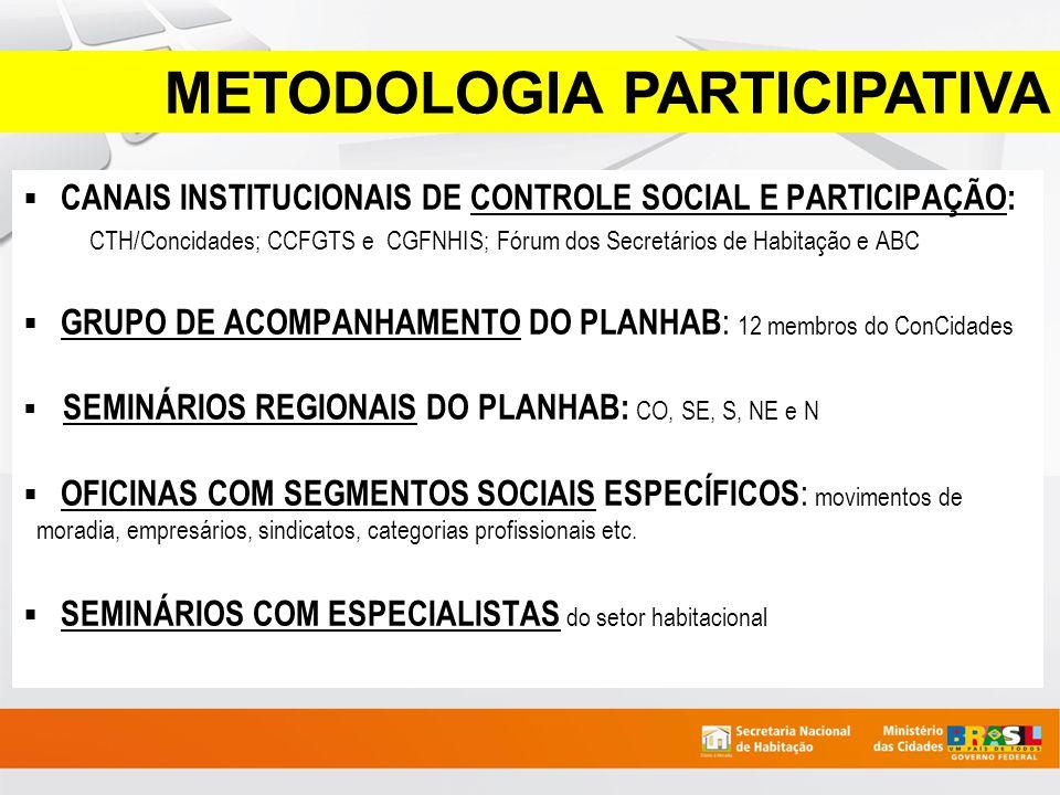 CANAIS INSTITUCIONAIS DE CONTROLE SOCIAL E PARTICIPAÇÃO: CTH/Concidades; CCFGTS e CGFNHIS; Fórum dos Secretários de Habitação e ABC GRUPO DE ACOMPANHA