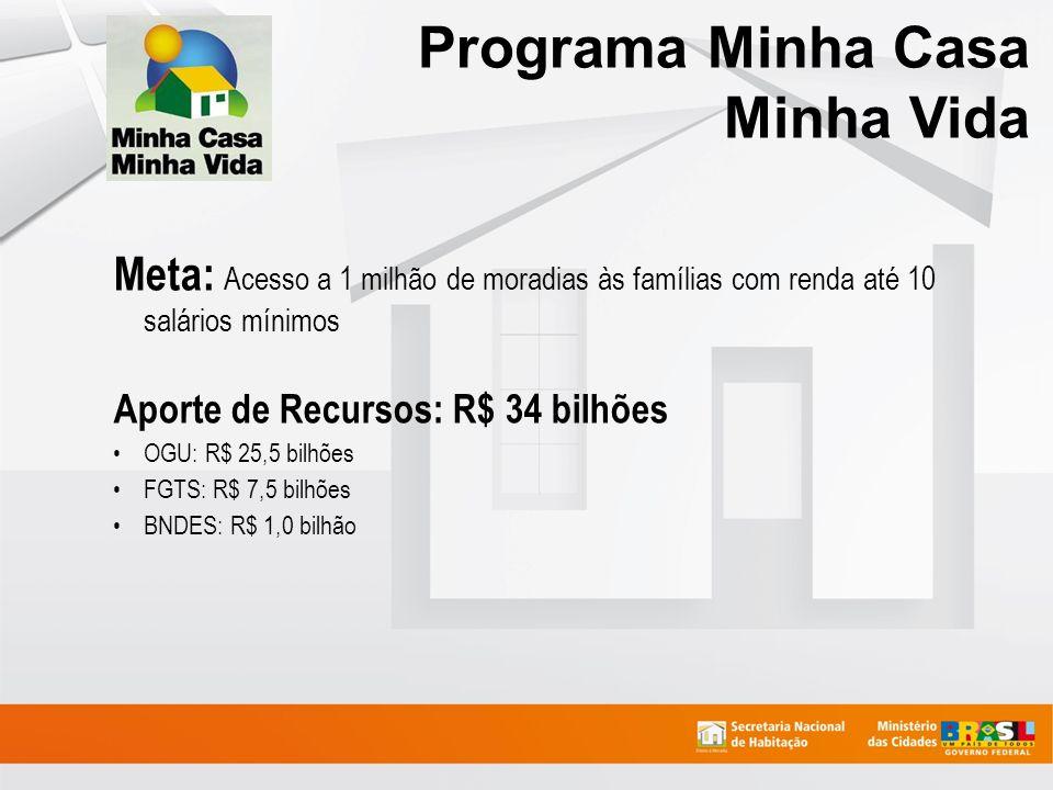 Meta: Acesso a 1 milhão de moradias às famílias com renda até 10 salários mínimos Aporte de Recursos: R$ 34 bilhões OGU: R$ 25,5 bilhões FGTS: R$ 7,5