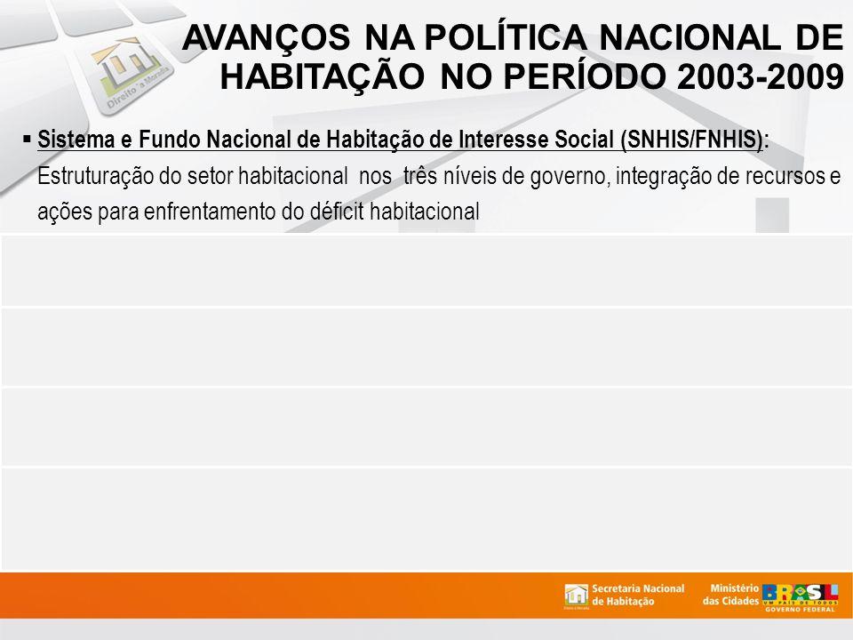 Sistema e Fundo Nacional de Habitação de Interesse Social (SNHIS/FNHIS): Estruturação do setor habitacional nos três níveis de governo, integração de