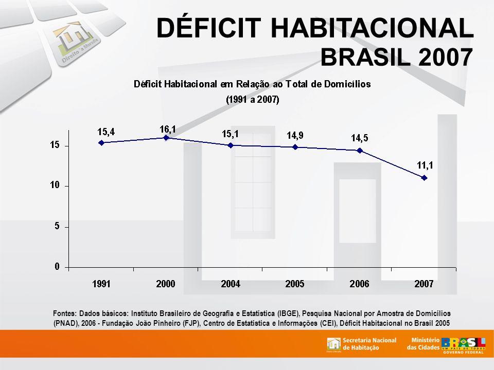 Fontes: Dados básicos: Instituto Brasileiro de Geografia e Estatística (IBGE), Pesquisa Nacional por Amostra de Domicílios (PNAD), 2006 - Fundação Joã