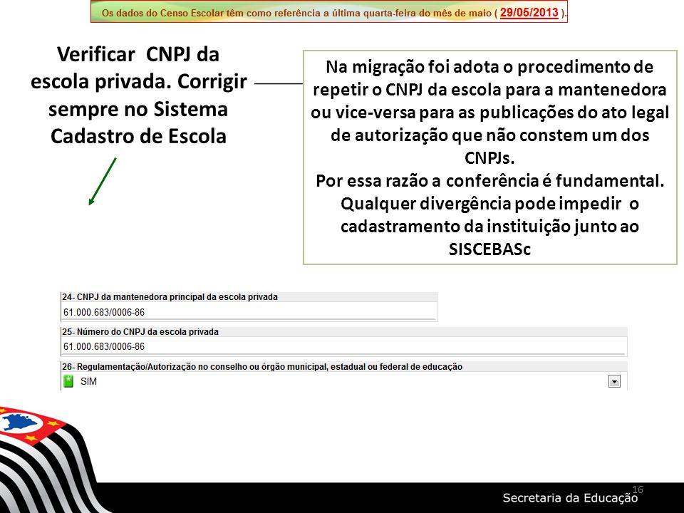 Verificar CNPJ da escola privada.