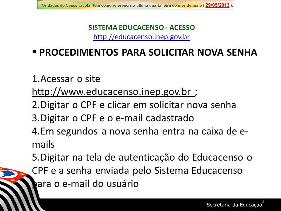 3 PROCEDIMENTOS PARA SOLICITAR NOVA SENHA 1.Acessar o site http://www.educacenso.inep.gov.br ; 2.Digitar o CPF e clicar em solicitar nova senha 3.Digi