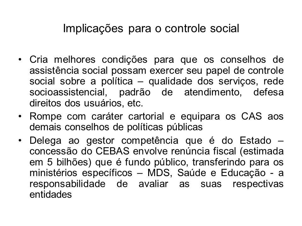 Implicações para o controle social Cria melhores condições para que os conselhos de assistência social possam exercer seu papel de controle social sobre a política – qualidade dos serviços, rede socioassistencial, padrão de atendimento, defesa direitos dos usuários, etc.