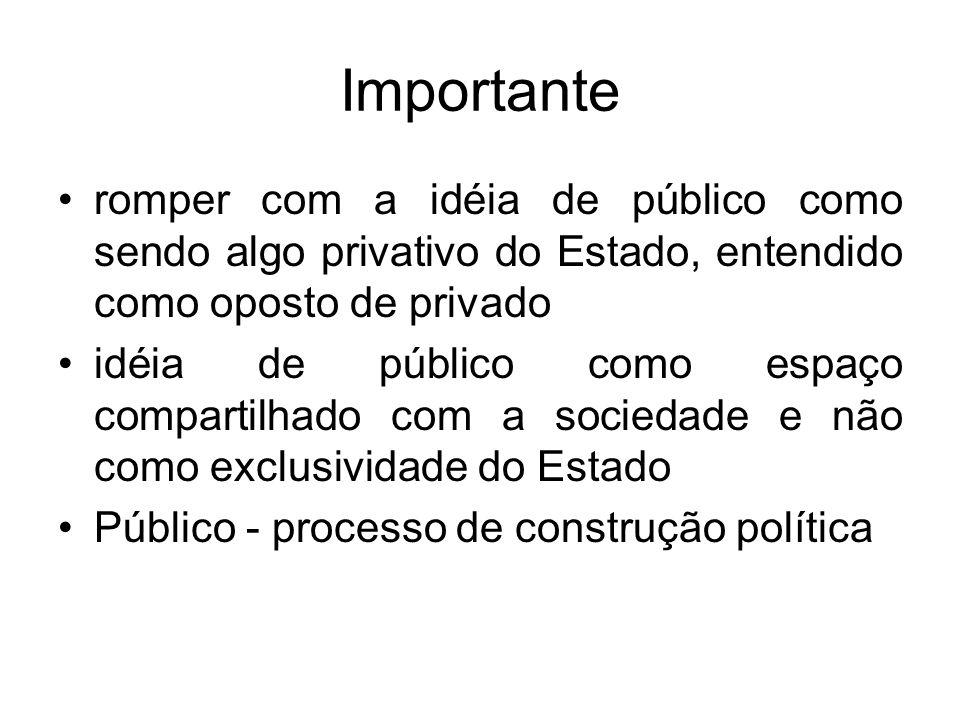 Importante romper com a idéia de público como sendo algo privativo do Estado, entendido como oposto de privado idéia de público como espaço compartilhado com a sociedade e não como exclusividade do Estado Público - processo de construção política