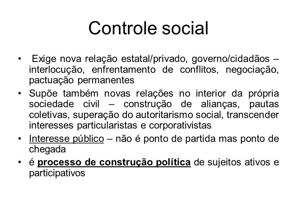 Novo conceito de controle social Supõe a existência de espaços públicos onde este controle da sociedade organizada sobre o Estado possa se realizar