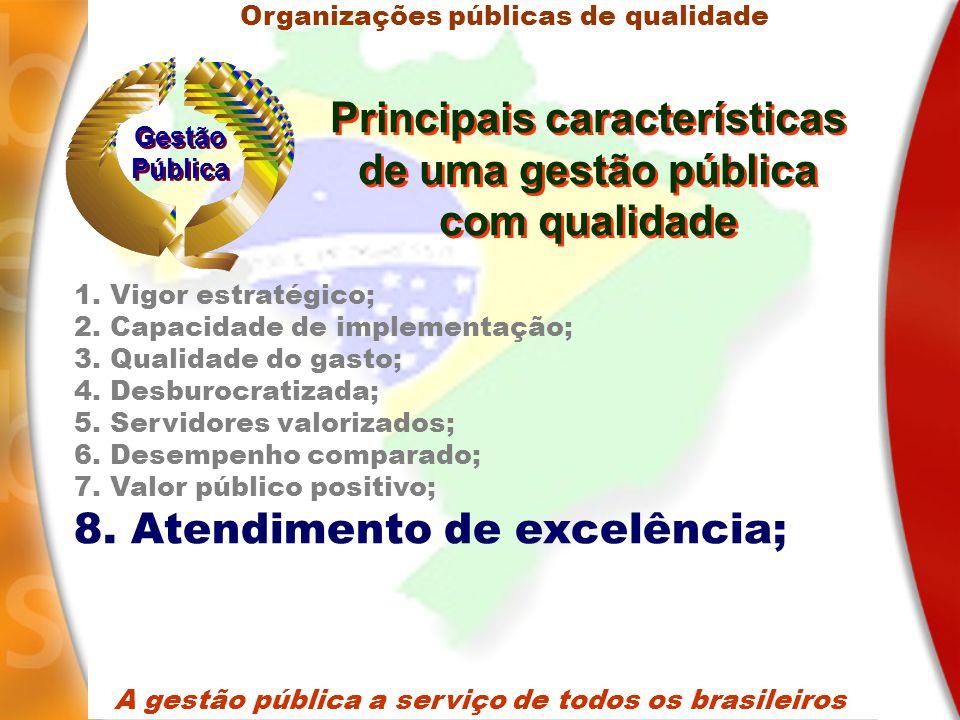 A gestão pública a serviço de todos os brasileiros 1.Vigor estratégico; 2.Capacidade de implementação; 3.Qualidade do gasto; 4.Desburocratizada; 5.Servidores valorizados; 6.Desempenho comparado; 7.Valor público positivo; 8.