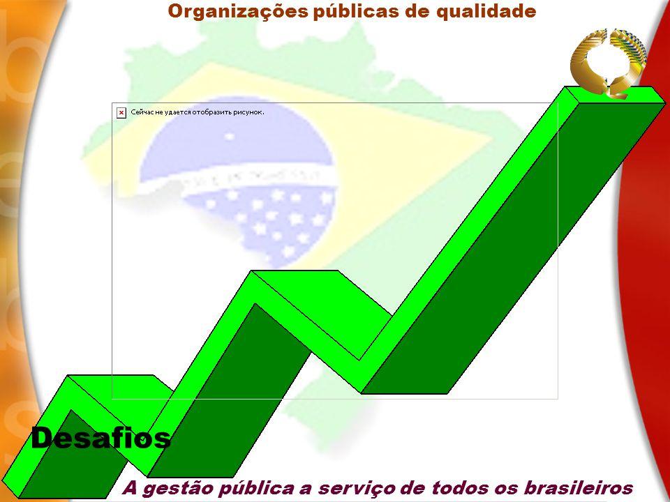 A gestão pública a serviço de todos os brasileiros Desafios Organizações públicas de qualidade