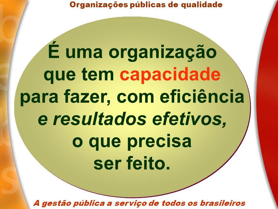 A gestão pública a serviço de todos os brasileiros 1.Vigor estratégico; 2.Capacidade de implementação; 3.Qualidade do gasto; 4.Desburocratizada; 5.Servidores valorizados; Organizações públicas de qualidade Gestão Pública Gestão Pública Principais características de uma gestão pública com qualidade Principais características de uma gestão pública com qualidade