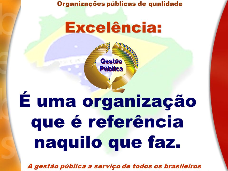 A gestão pública a serviço de todos os brasileiros 1.Vigor estratégico; Organizações públicas de qualidade Gestão Pública Gestão Pública Principais características de uma gestão pública com qualidade Principais características de uma gestão pública com qualidade