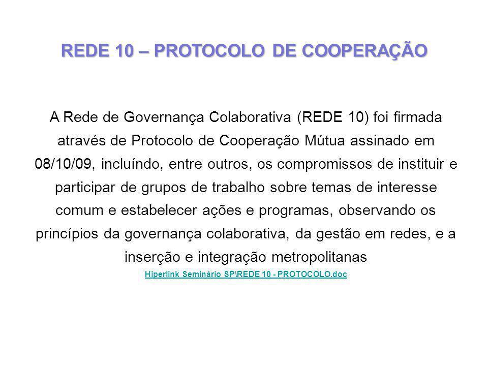 A Rede de Governança Colaborativa (REDE 10) foi firmada através de Protocolo de Cooperação Mútua assinado em 08/10/09, incluíndo, entre outros, os com