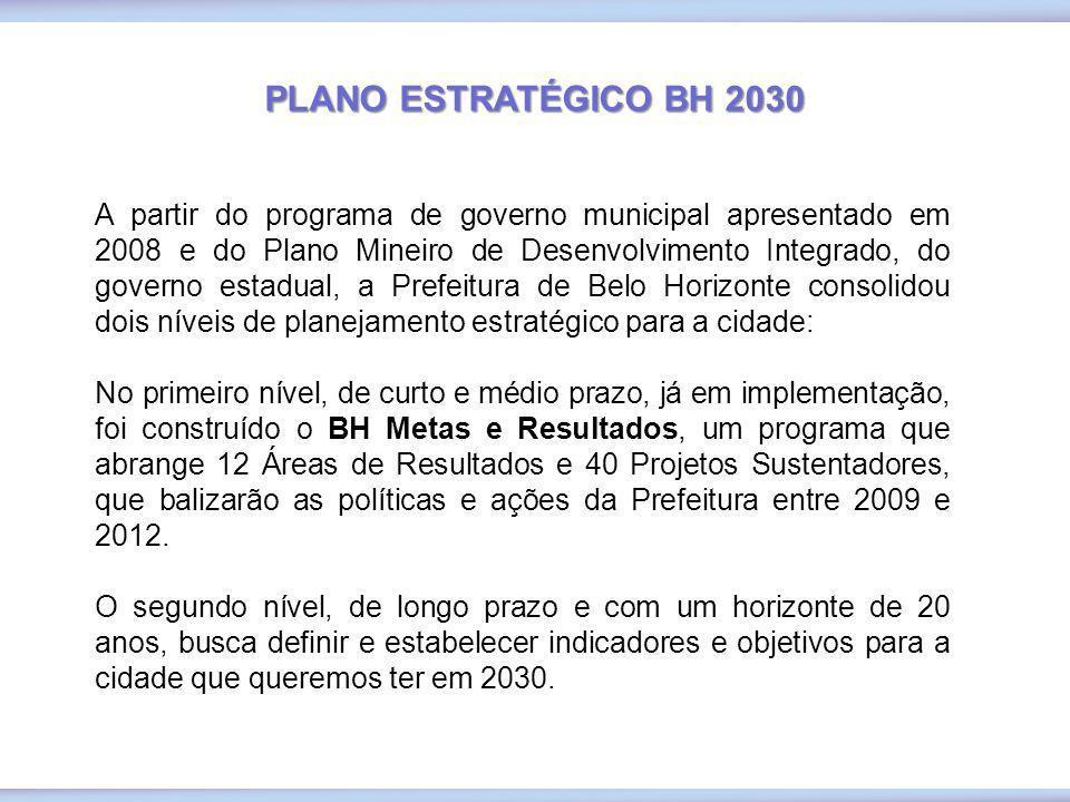 PLANO ESTRATÉGICO BH 2030 A partir do programa de governo municipal apresentado em 2008 e do Plano Mineiro de Desenvolvimento Integrado, do governo es