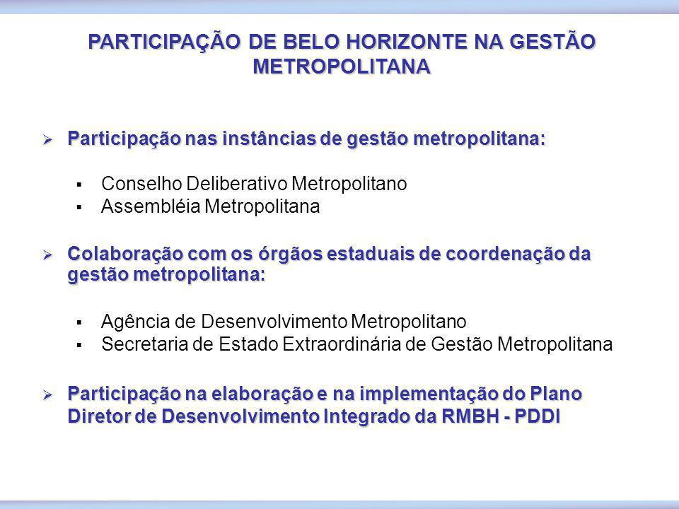 Participação nas instâncias de gestão metropolitana: Participação nas instâncias de gestão metropolitana: Conselho Deliberativo Metropolitano Assemblé