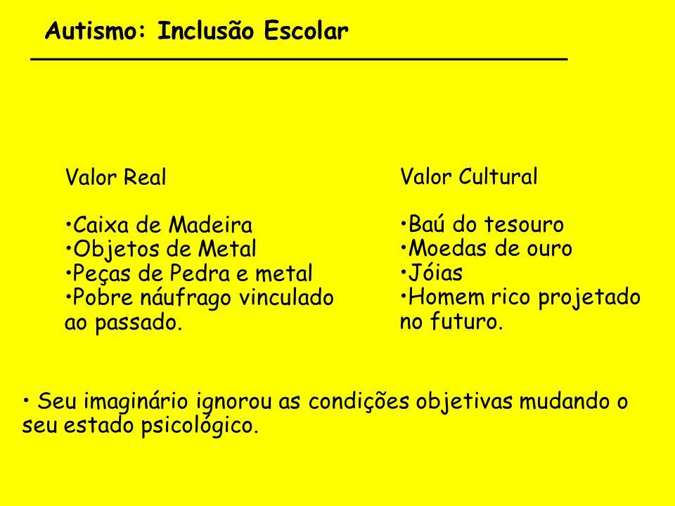 Autismo: Inclusão Escolar ___________________________________ Vivendo a Inclusão...