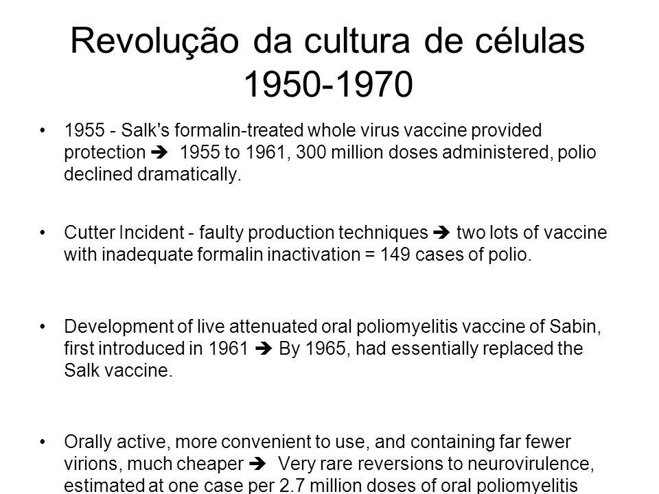 30 O insucesso das vacinas O sistema imune inato Padrões de resposta Influência do SI inato sobre a RI adquirida; Outros fatores Aspectos do vetor; Co-infecções; Outras condições: gravidez, e.g.