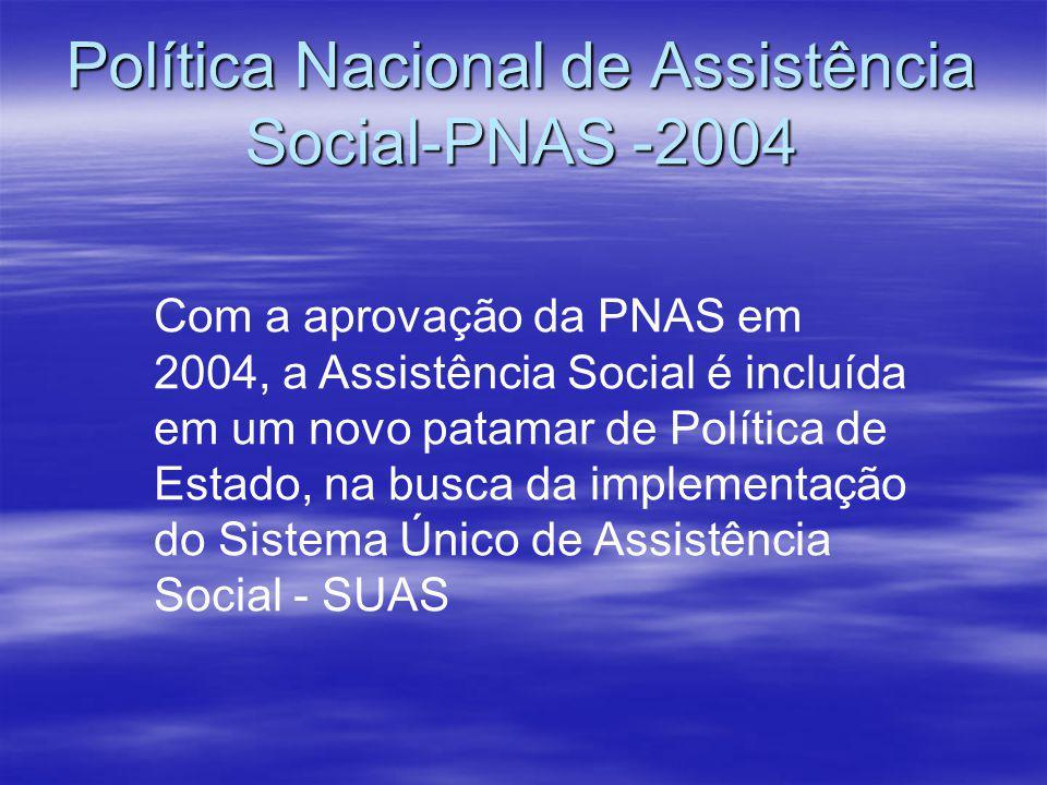 SISTEMA ÚNICO DE ASSISTÊNCIA SOCIAL - SUAS SUAS – organização de todas as ações da política de assistência social.