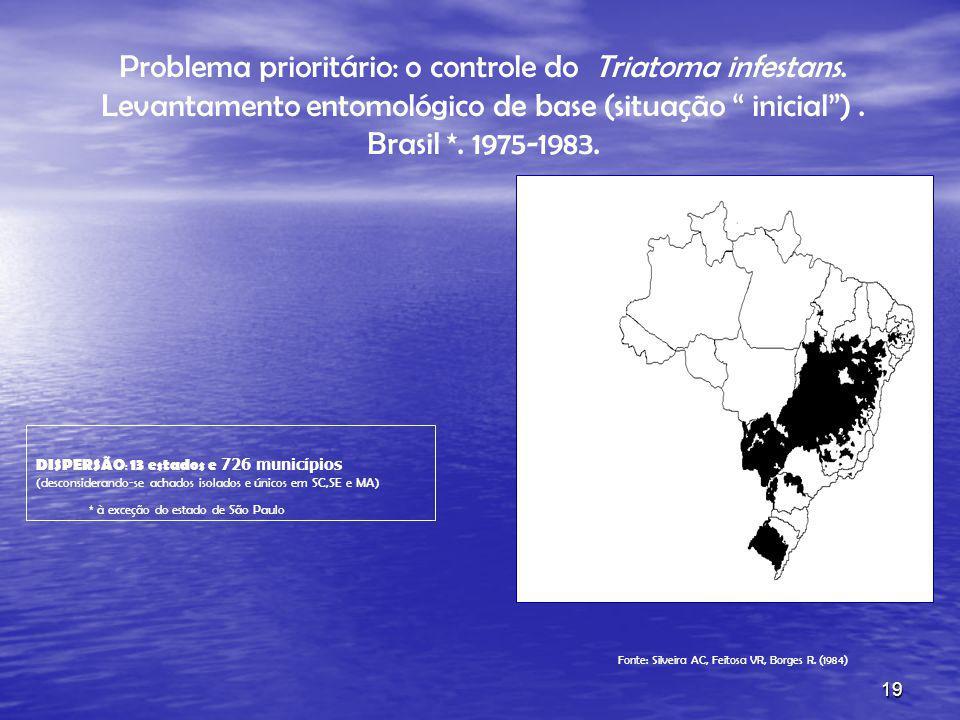 19 Problema prioritário: o controle do Triatoma infestans. Levantamento entomológico de base (situação inicial). Brasil *. 1975-1983. DISPERSÃO : 13 e