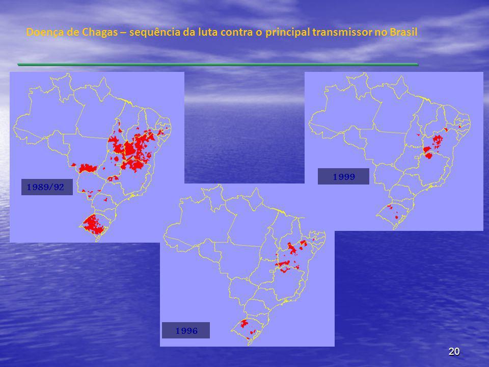 20 Doença de Chagas – sequência da luta contra o principal transmissor no Brasil 1996 1989/92 1999