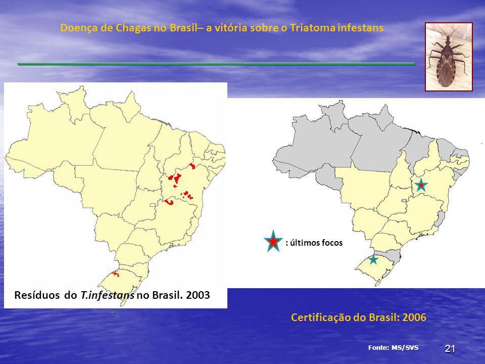 21 Doença de Chagas no Brasil– a vitória sobre o Triatoma infestans Resíduos do T.infestans no Brasil. 2003. Certificação do Brasil: 2006 Fonte: MS/SV