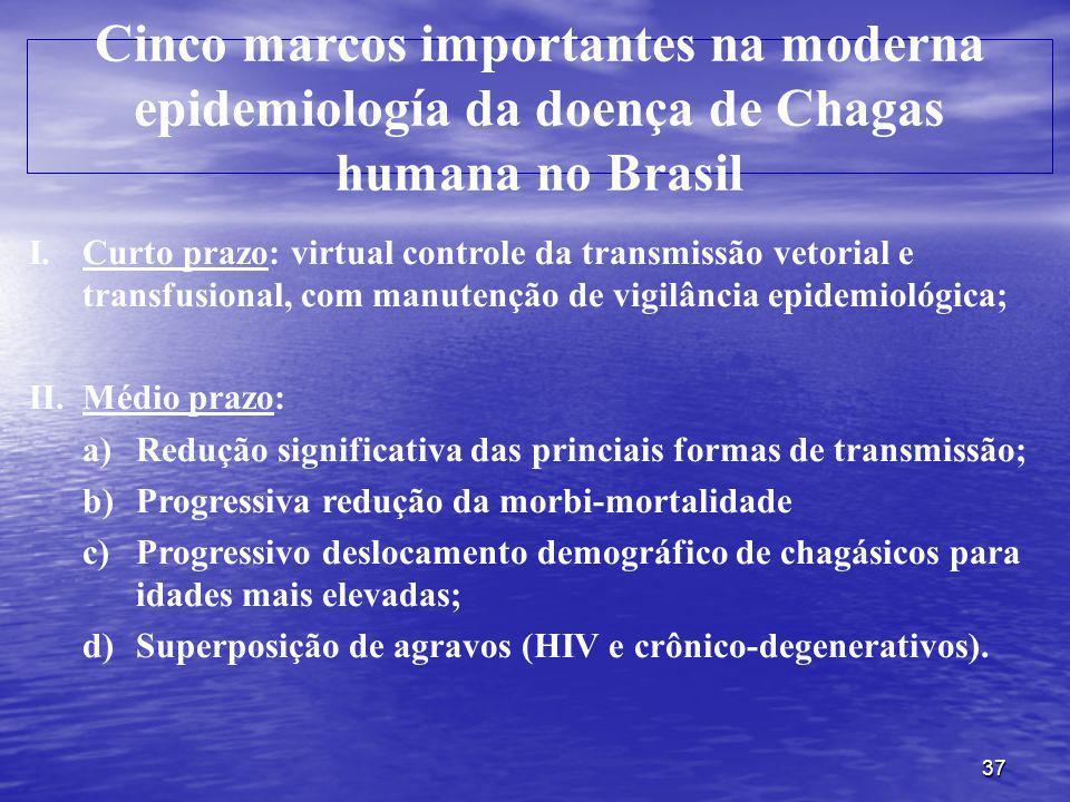 37 Cinco marcos importantes na moderna epidemiología da doença de Chagas humana no Brasil I.Curto prazo: virtual controle da transmissão vetorial e tr