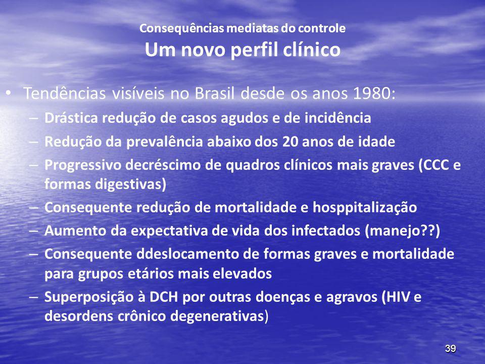 39 Consequências mediatas do controle Um novo perfil clínico Tendências visíveis no Brasil desde os anos 1980: – Drástica redução de casos agudos e de incidência – Redução da prevalência abaixo dos 20 anos de idade – Progressivo decréscimo de quadros clínicos mais graves (CCC e formas digestivas) – Consequente redução de mortalidade e hosppitalização – Aumento da expectativa de vida dos infectados (manejo??) – Consequente ddeslocamento de formas graves e mortalidade para grupos etários mais elevados – Superposição à DCH por outras doenças e agravos (HIV e desordens crônico degenerativas)