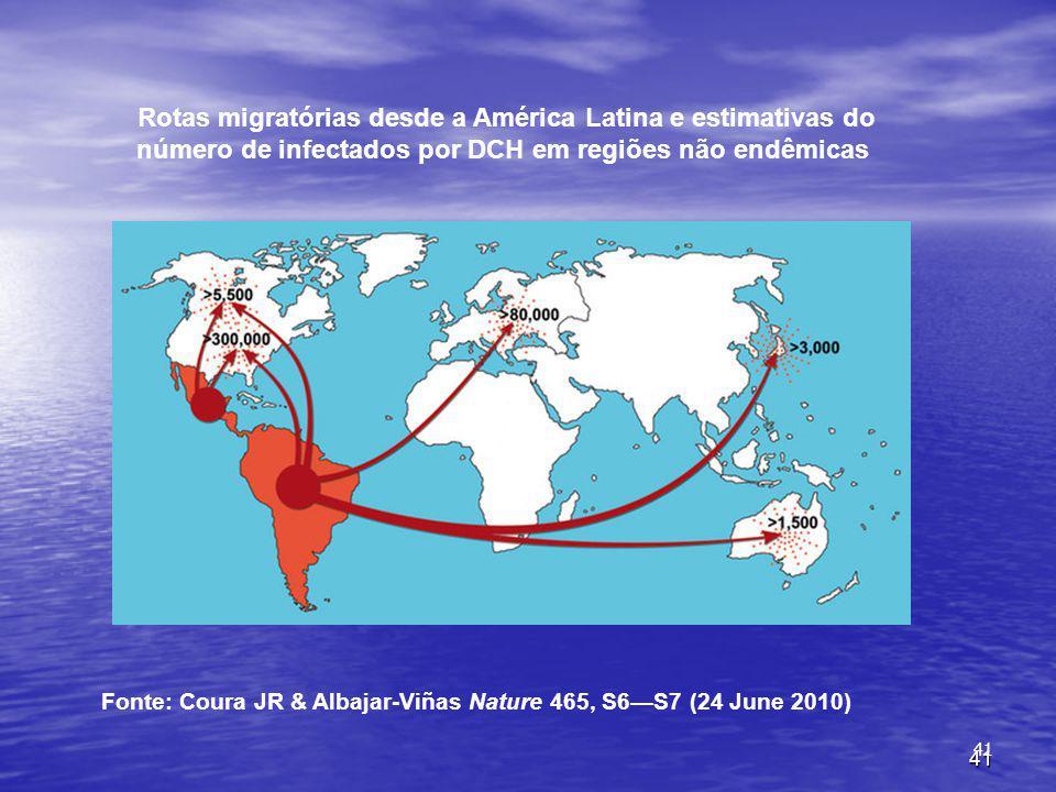 41 Rotas migratórias desde a América Latina e estimativas do número de infectados por DCH em regiões não endêmicas Fonte: Coura JR & Albajar-Viñas Nat