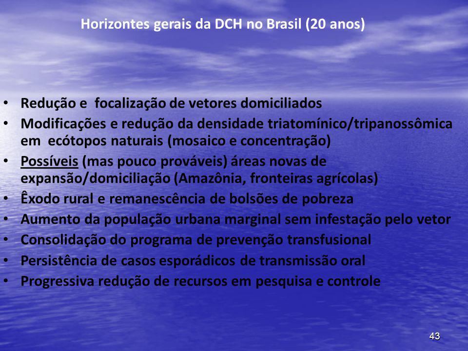 43 Horizontes gerais da DCH no Brasil (20 anos) Redução e focalização de vetores domiciliados Modificações e redução da densidade triatomínico/tripanossômica em ecótopos naturais (mosaico e concentração) Possíveis (mas pouco prováveis) áreas novas de expansão/domiciliação (Amazônia, fronteiras agrícolas) Êxodo rural e remanescência de bolsões de pobreza Aumento da população urbana marginal sem infestação pelo vetor Consolidação do programa de prevenção transfusional Persistência de casos esporádicos de transmissão oral Progressiva redução de recursos em pesquisa e controle