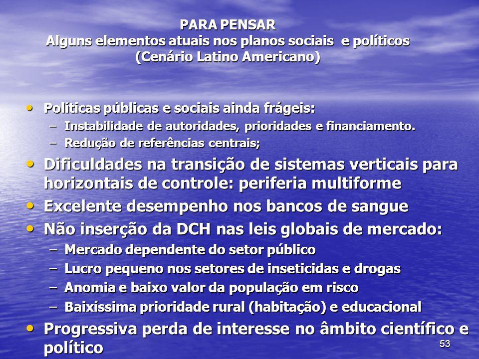 53 PARA PENSAR Alguns elementos atuais nos planos sociais e políticos (Cenário Latino Americano) Políticas públicas e sociais ainda frágeis: Políticas