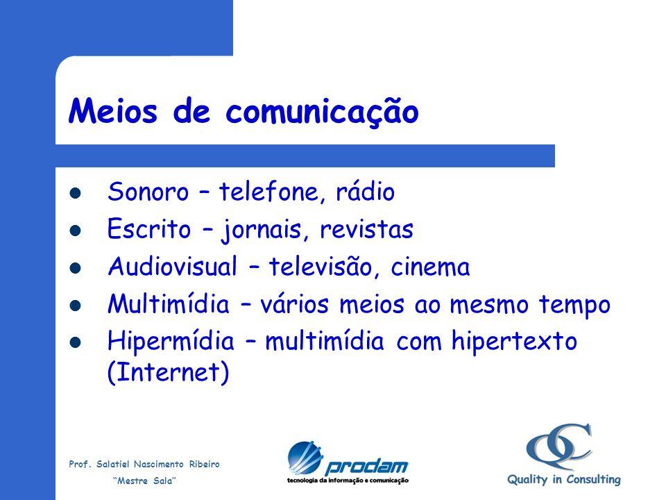 Prof. Salatiel Nascimento Ribeiro Mestre Sala Comunicação Emissor Receptor Feedback mensagem meio