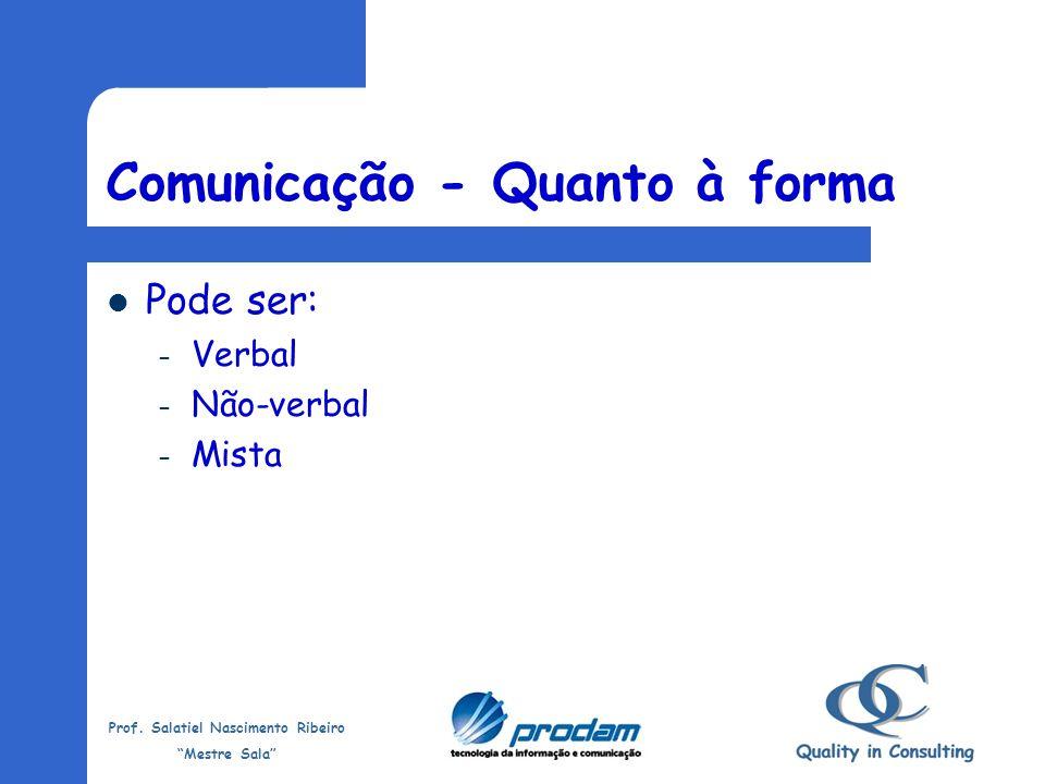 Prof. Salatiel Nascimento Ribeiro Mestre Sala Meios de comunicação Sonoro – telefone, rádio Escrito – jornais, revistas Audiovisual – televisão, cinem