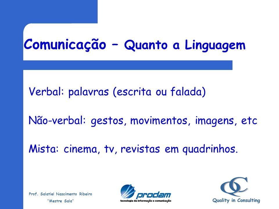 Prof. Salatiel Nascimento Ribeiro Mestre Sala Comunicação - Quanto à forma Pode ser: – Verbal – Não-verbal – Mista