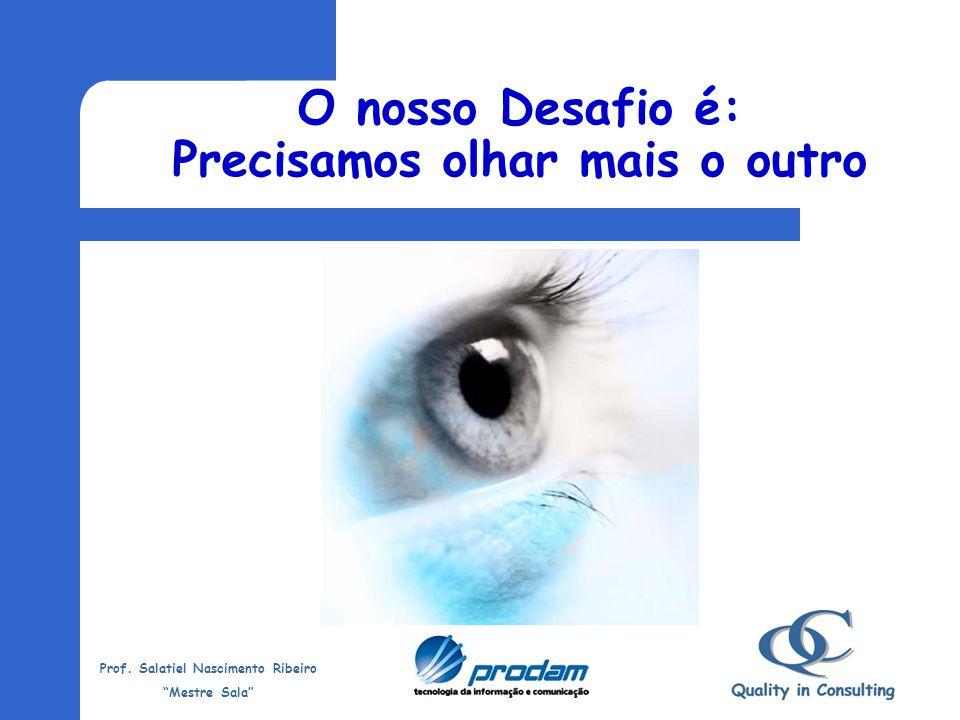 Prof. Salatiel Nascimento Ribeiro Mestre Sala Canais de comunicação Auditivo: grito, silêncio, harmonia Visual: olhe, veja, cor, claro Sinestésico: ta