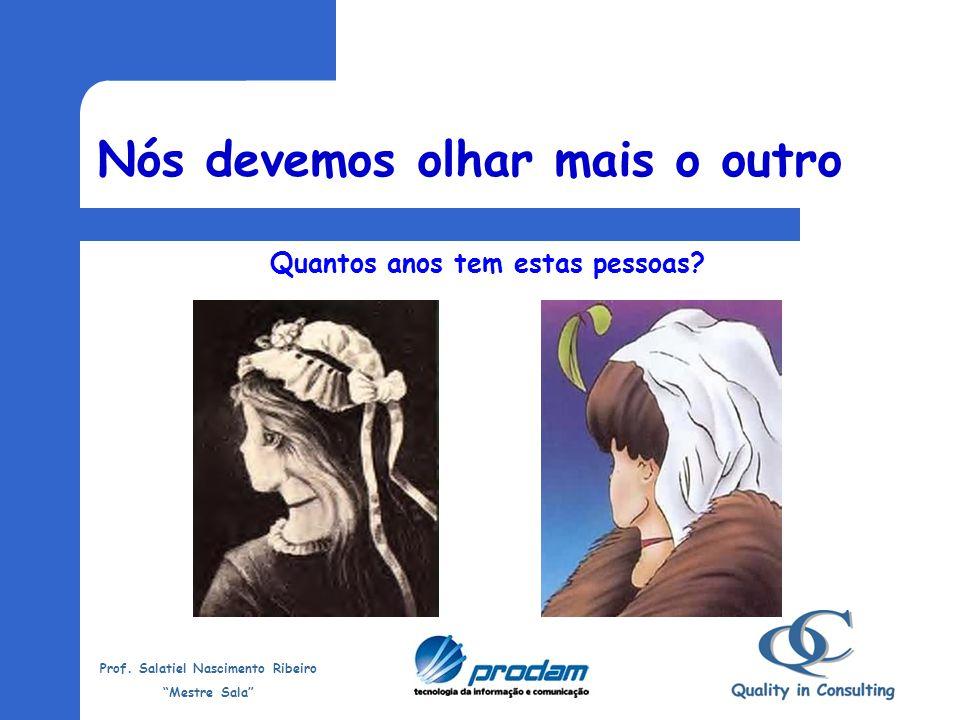 Prof. Salatiel Nascimento Ribeiro Mestre Sala Nós necessitamos olhar mais o outro Para que lado a moça está girando?